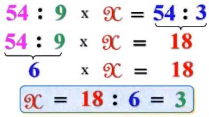 Cách giải các dạng toán tìm X - Toán lớp 3-11