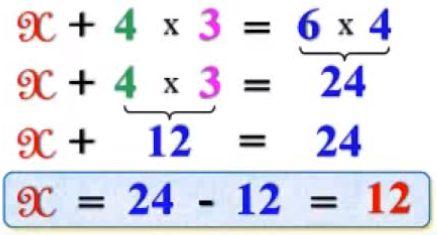 Cách giải các dạng toán tìm X - Toán lớp 3-12