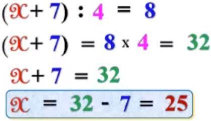 Cách giải các dạng toán tìm X - Toán lớp 3-14