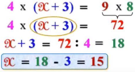 Cách giải các dạng toán tìm X - Toán lớp 3-20