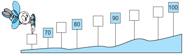Ôn tập các số đến 100 ( tiếp theo) - Toán lớp 2
