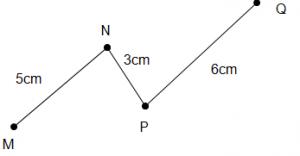 Bồi dưỡng HSG Toán lớp 2: Dạng Toán nhận biết đường thẳng, đường gấp khúc