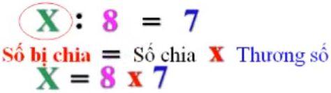 Cách giải các dạng toán tìm X - Toán lớp 3-1