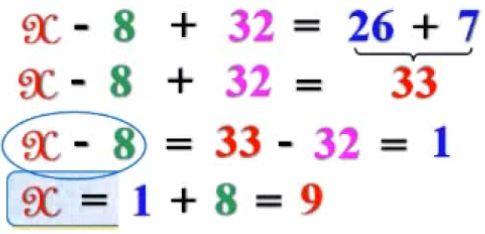 Cách giải các dạng toán tìm X - Toán lớp 3-10