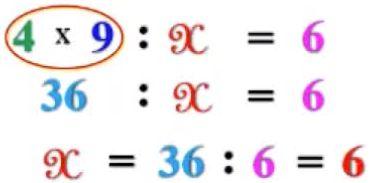 Cách giải các dạng toán tìm X - Toán lớp 3-9