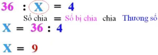 Cách giải các dạng toán tìm X - Toán lớp 3