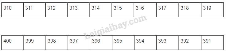 Đọc, viết, so sánh các số có ba chữ số - Toán lớp 3