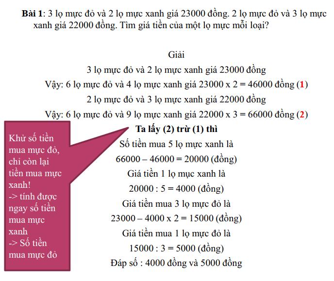 Phương pháp khử - Toán nâng cao lớp 5